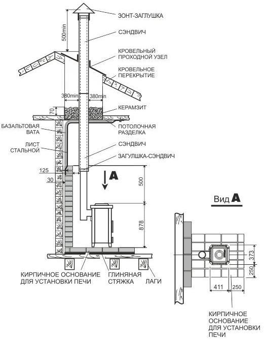 дровяная печь вертикаль
